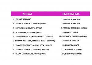 Races Triathlon